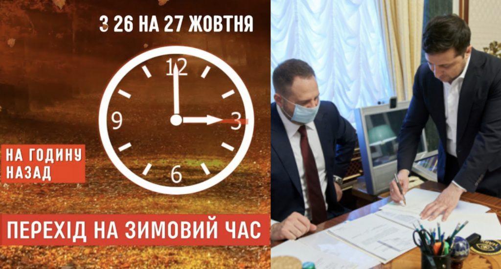 Досить мучити людей – Скасовуємо сезонне переведення годинників на зимовий час. Від цього погіршується здоров'я людини – опублікована петиція